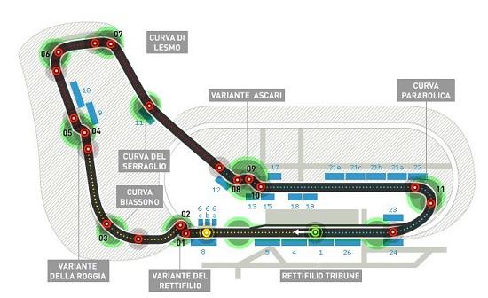 F1 Monza Grand Prix: Mùa thu Italy